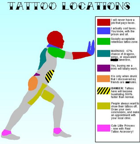 TattooLocations2.jpg
