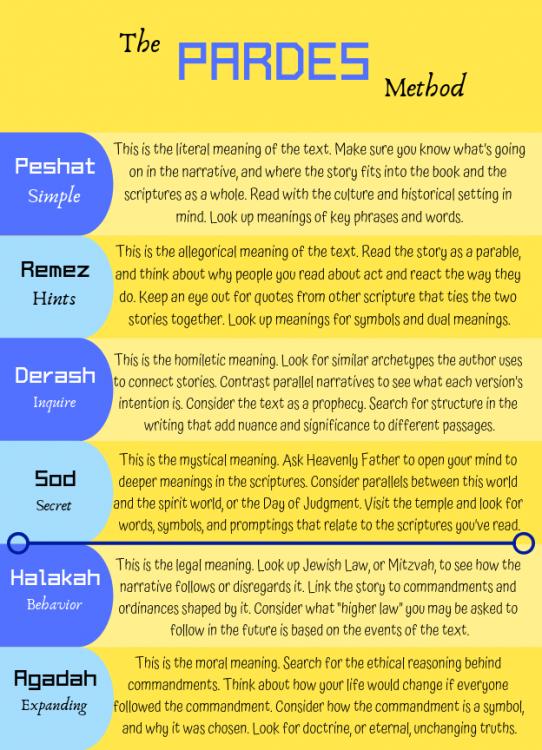 The PARDES Method.png