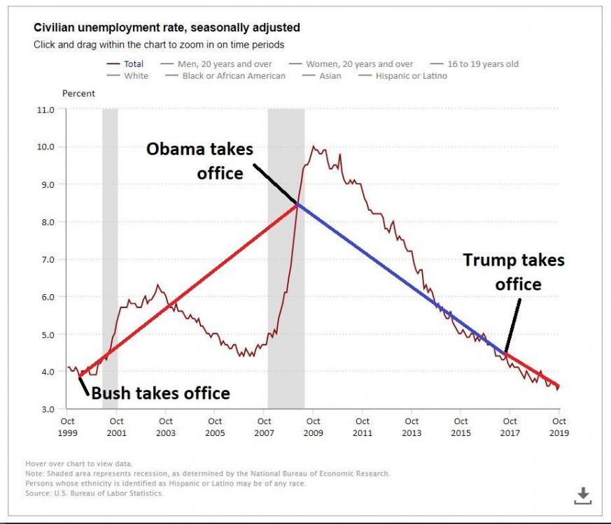 Unemployment.thumb.JPG.d5dabec9d65b52e3f9f400c0be89ef7a.JPG
