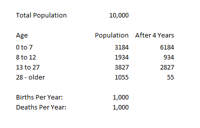 cavemen_population.PNG