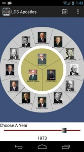 When a user selects a year pictures of the Apostles and members of the First Presidency will appear in the wheel
