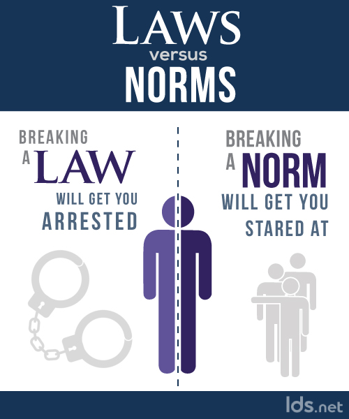 infographic of laws of the land vs. cultural norms