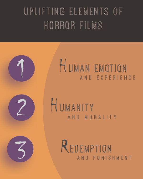 Horror-Elements