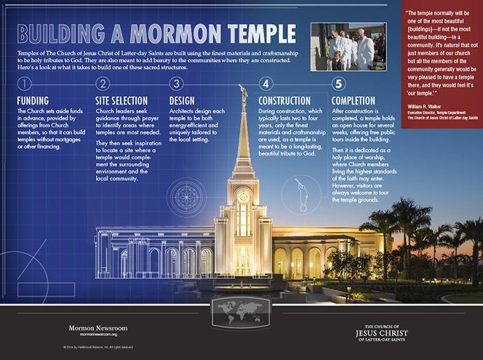 Image via Mormon Newsroom