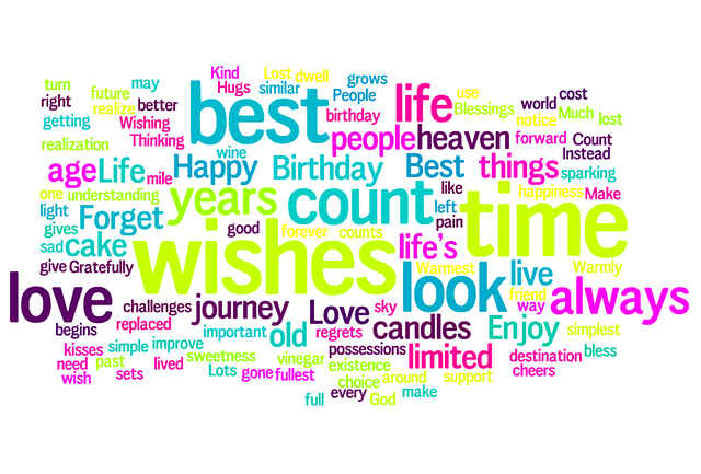 Word-cloud representing different relationships and emotions