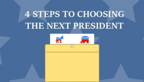 4 Steps to Choosing the Next President vote