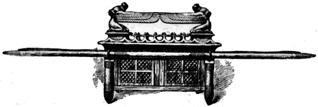 The Ark of the Covenant possessed supernatural powers