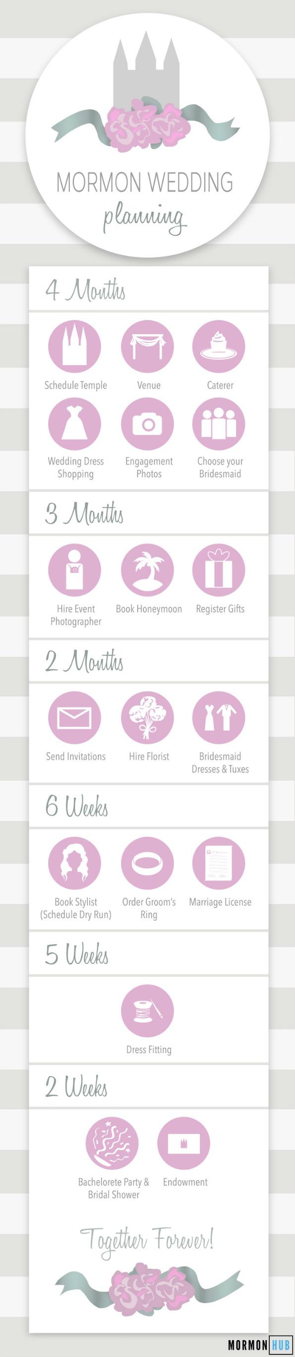 How a plan a Mormon wedding