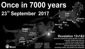 constellation Virgo revelation 12