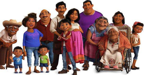 Coco image family