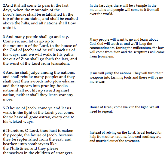 Isaiah scriptures